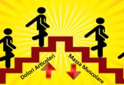 Dolori Articolari Perdita Muscolare
