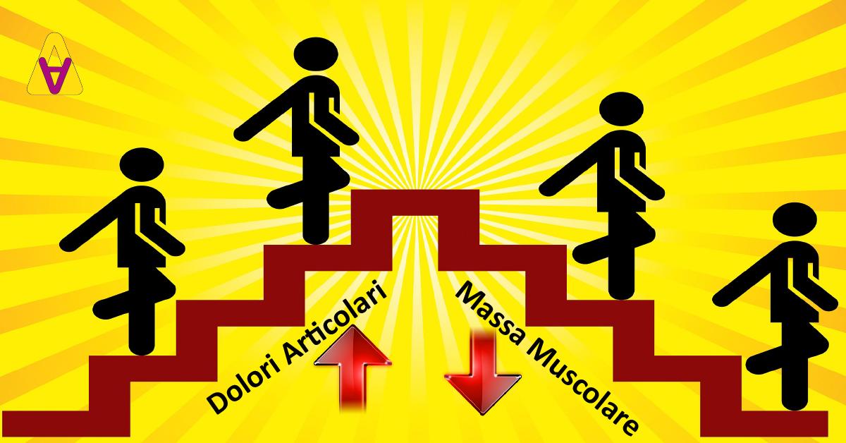 Dolori articolari e perdita muscolare in menopausa menopausa for Dolori articolari cause